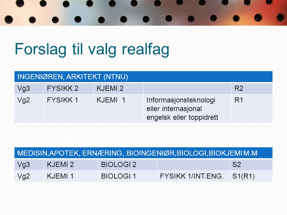 Forslag til valg realfag INGENIØREN, ARKITEKT (NTNU) Vg3FYSIKK 2KJEMI 2R2 Vg2FYSIKK 1KJEMI 1Informasjonsteknologi eller internasjonal engelsk eller toppidrett R1 MEDISIN,APOTEK, ERNÆRING, BIOINGENIØR,BIOLOGI,BIOKJEMI M.M Vg3KJEMI 2BIOLOGI 2S2 Vg2KJEMI 1BIOLOGI 1FYSIKK 1/INT.ENG.S1(R1)