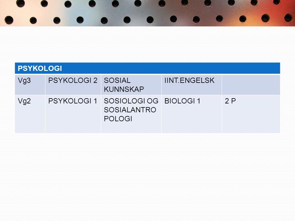 PSYKOLOGI Vg3PSYKOLOGI 2SOSIAL KUNNSKAP IINT.ENGELSK Vg2PSYKOLOGI 1SOSIOLOGI OG SOSIALANTRO POLOGI BIOLOGI 12 P