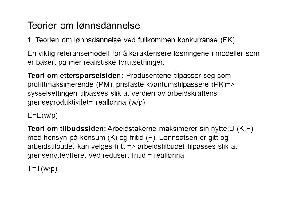Teorier om lønnsdannelse 1. Teorien om lønnsdannelse ved fullkommen konkurranse (FK) En viktig referansemodell for å karakterisere løsningene i modell