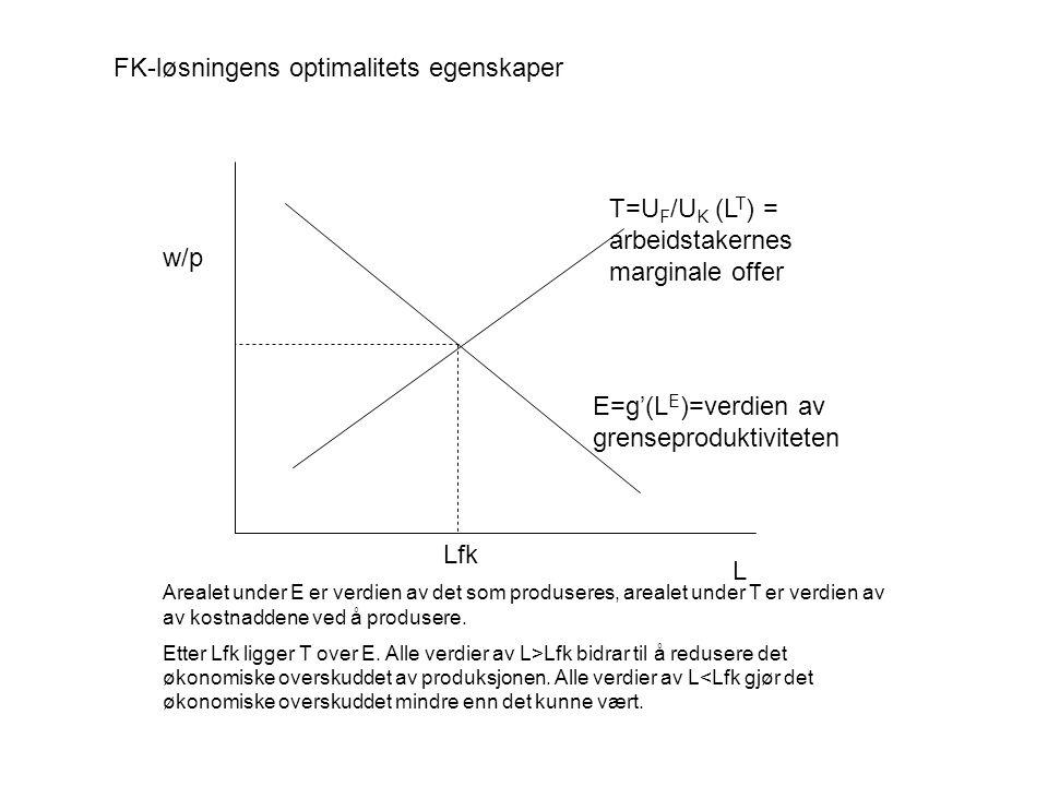 FK-løsningens optimalitets egenskaper E=g'(L E )=verdien av grenseproduktiviteten w/p L T=U F /U K (L T ) = arbeidstakernes marginale offer Arealet under E er verdien av det som produseres, arealet under T er verdien av av kostnaddene ved å produsere.