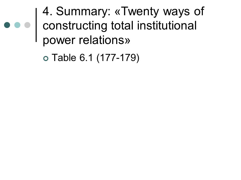 4. Summary: «Twenty ways of constructing total institutional power relations» Table 6.1 (177-179)
