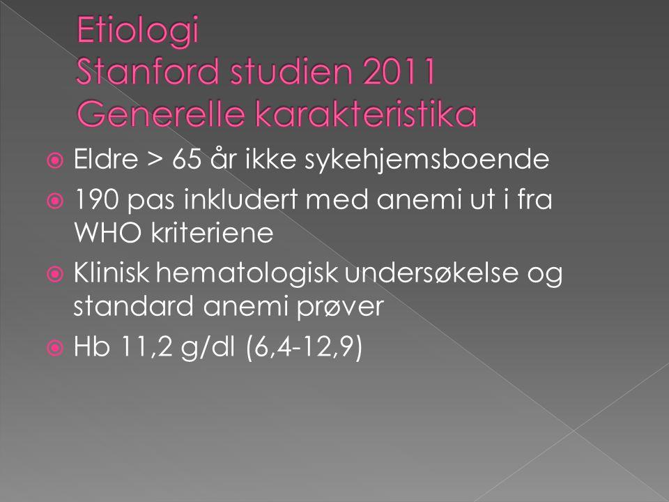  Eldre > 65 år ikke sykehjemsboende  190 pas inkludert med anemi ut i fra WHO kriteriene  Klinisk hematologisk undersøkelse og standard anemi prøver  Hb 11,2 g/dl (6,4-12,9)