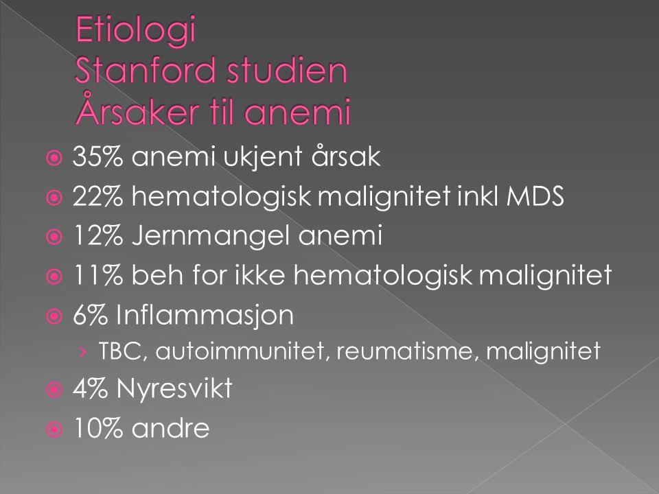  35% anemi ukjent årsak  22% hematologisk malignitet inkl MDS  12% Jernmangel anemi  11% beh for ikke hematologisk malignitet  6% Inflammasjon › TBC, autoimmunitet, reumatisme, malignitet  4% Nyresvikt  10% andre