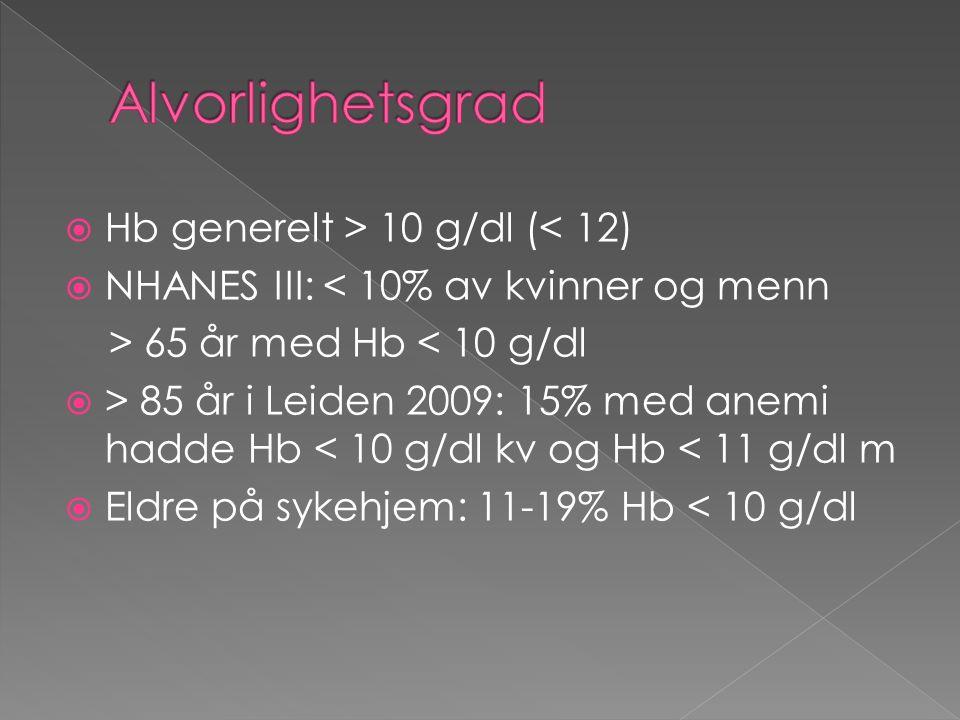  Hb generelt > 10 g/dl (< 12)  NHANES III: < 10% av kvinner og menn > 65 år med Hb < 10 g/dl  > 85 år i Leiden 2009: 15% med anemi hadde Hb < 10 g/dl kv og Hb < 11 g/dl m  Eldre på sykehjem: 11-19% Hb < 10 g/dl