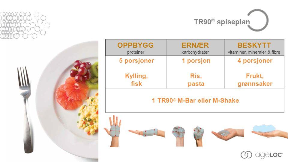 OPPBYGG proteiner ERNÆR karbohydrater BESKYTT vitaminer, mineraler & fibre 5 porsjoner Kylling, fisk 1 porsjon Ris, pasta 4 porsjoner Frukt, grønnsaker 1 TR90 ® M-Bar eller M-Shake TR90 ® spiseplan