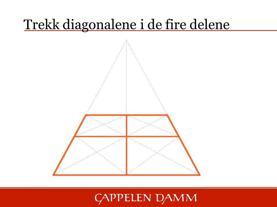 Trekk diagonalene i de fire delene