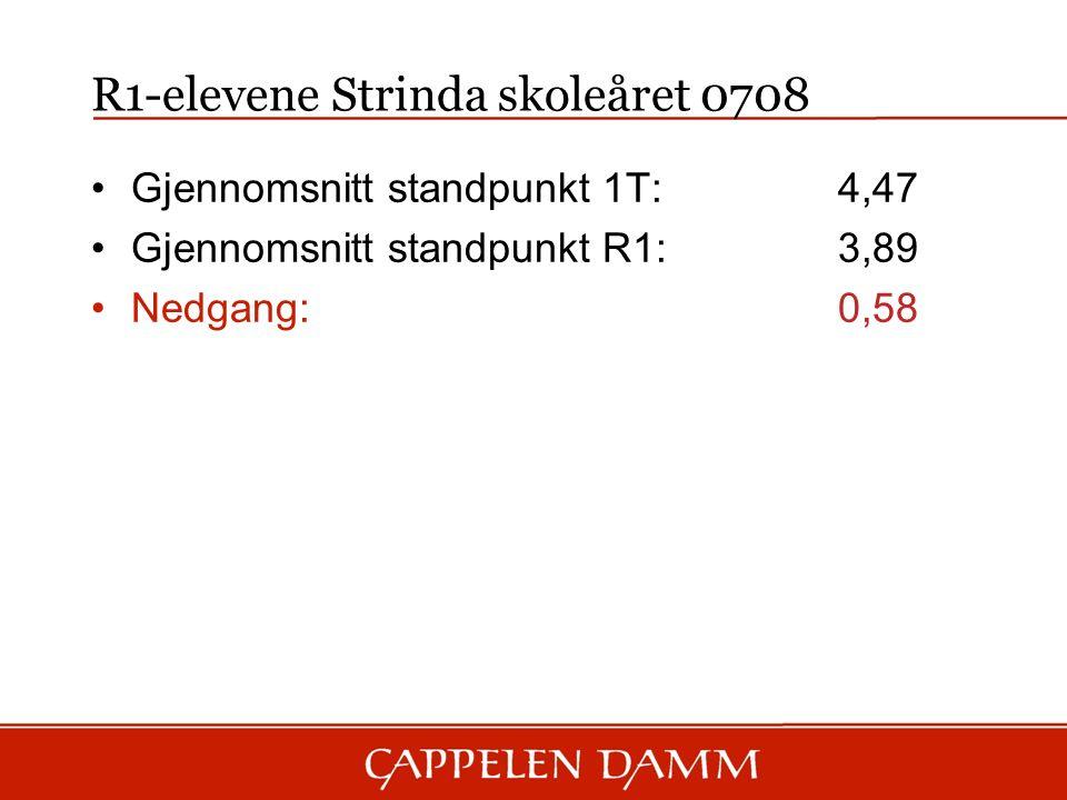 R1-elevene Strinda skoleåret 0708 Gjennomsnitt standpunkt 1T: 4,47 Gjennomsnitt standpunkt R1:3,89 Nedgang:0,58