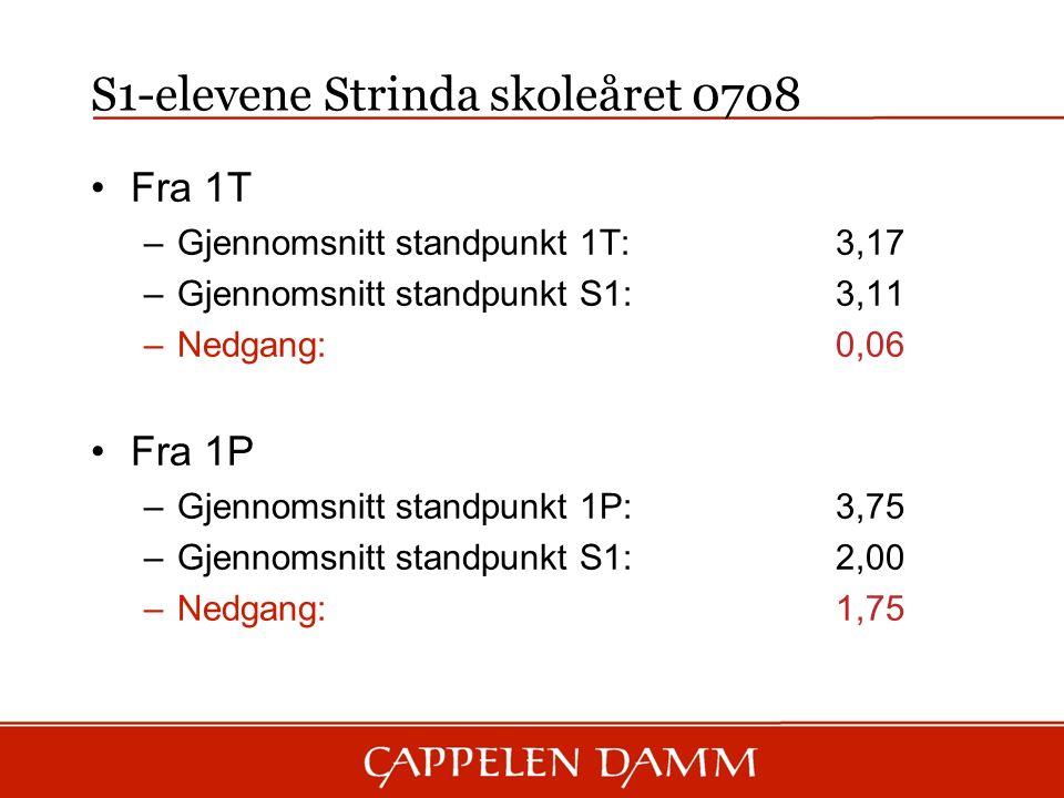 S1-elevene Strinda skoleåret 0708 Fra 1T –Gjennomsnitt standpunkt 1T: 3,17 –Gjennomsnitt standpunkt S1:3,11 –Nedgang:0,06 Fra 1P –Gjennomsnitt standpunkt 1P: 3,75 –Gjennomsnitt standpunkt S1:2,00 –Nedgang:1,75