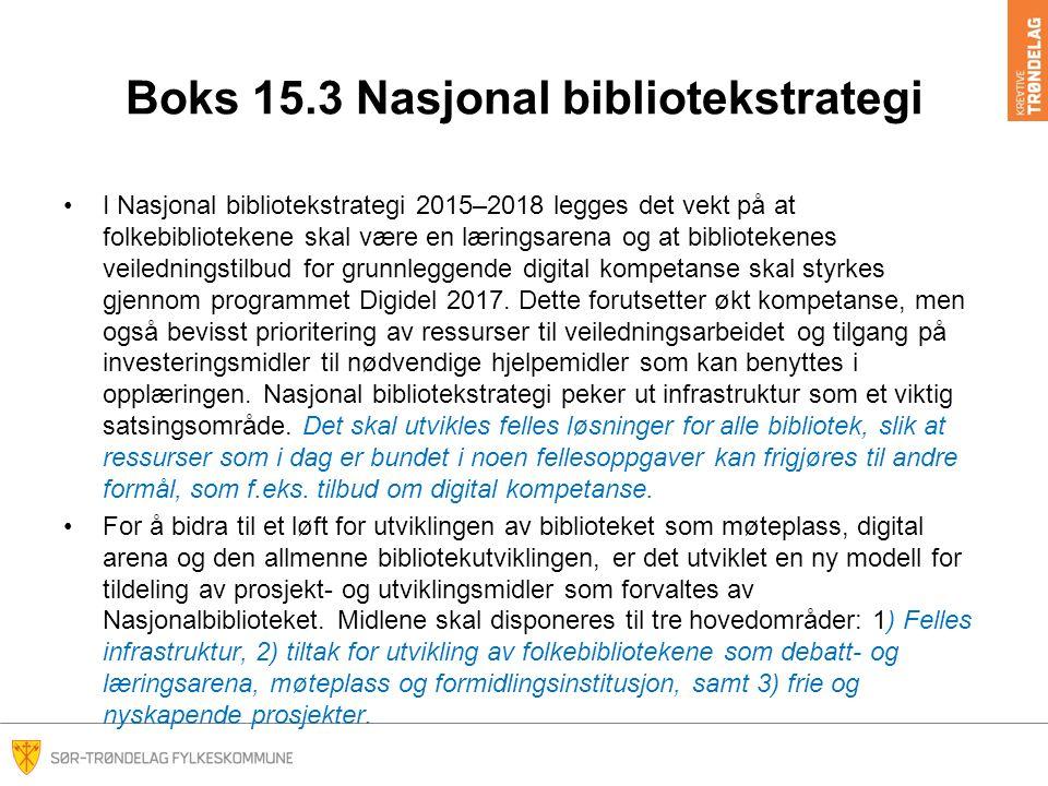 Boks 15.3 Nasjonal bibliotekstrategi I Nasjonal bibliotekstrategi 2015–2018 legges det vekt på at folkebibliotekene skal være en læringsarena og at bibliotekenes veiledningstilbud for grunnleggende digital kompetanse skal styrkes gjennom programmet Digidel 2017.