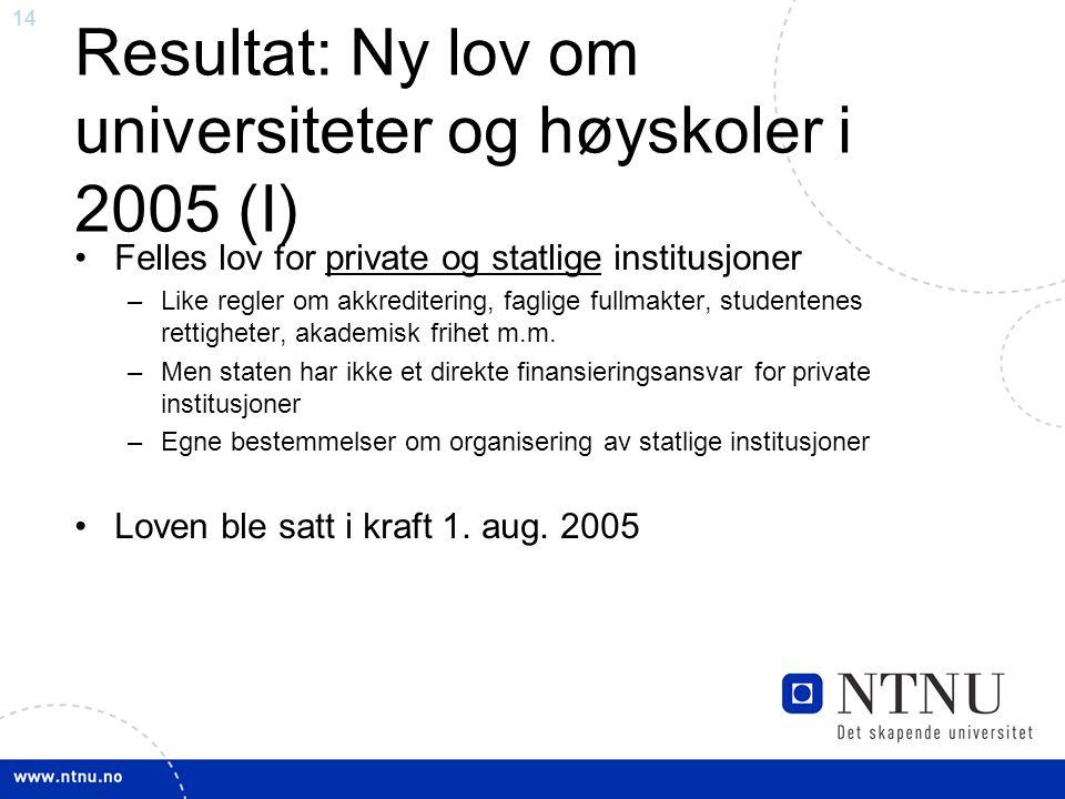 14 Resultat: Ny lov om universiteter og høyskoler i 2005 (I) Felles lov for private og statlige institusjoner –Like regler om akkreditering, faglige fullmakter, studentenes rettigheter, akademisk frihet m.m.