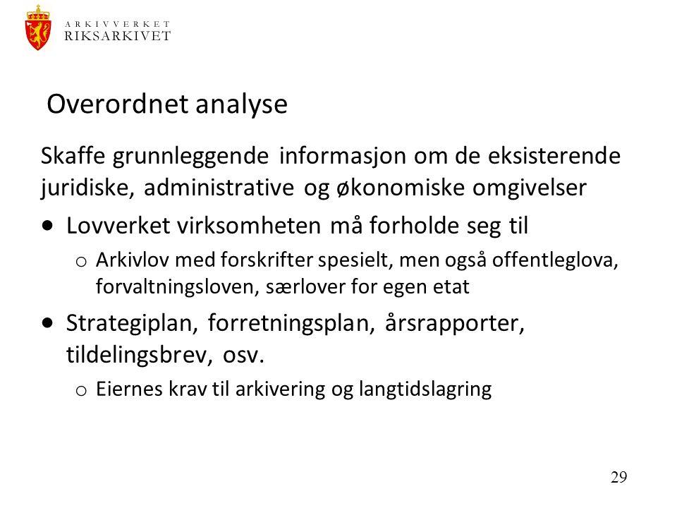 29 Overordnet analyse Skaffe grunnleggende informasjon om de eksisterende juridiske, administrative og økonomiske omgivelser  Lovverket virksomheten