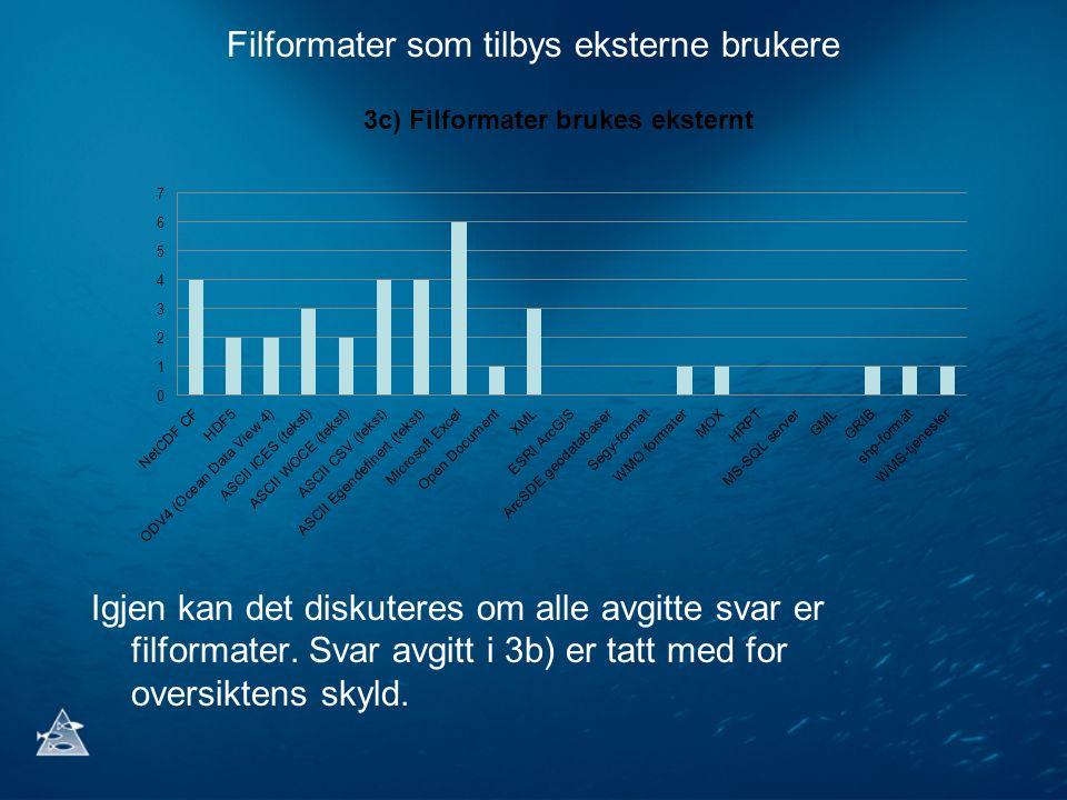 Filformater som tilbys eksterne brukere Igjen kan det diskuteres om alle avgitte svar er filformater. Svar avgitt i 3b) er tatt med for oversiktens sk