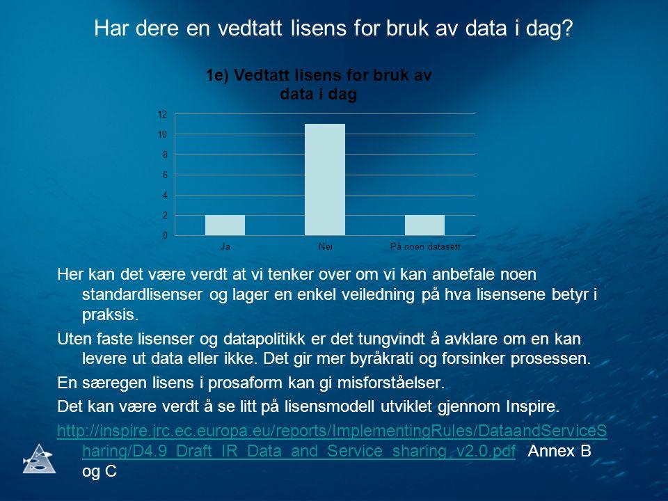Har dere en vedtatt lisens for bruk av data i dag? Her kan det være verdt at vi tenker over om vi kan anbefale noen standardlisenser og lager en enkel