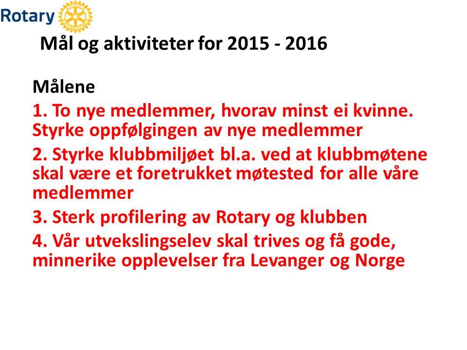 Mål og aktiviteter for 2015 - 2016 Målene 1. To nye medlemmer, hvorav minst ei kvinne. Styrke oppfølgingen av nye medlemmer 2. Styrke klubbmiljøet bl.