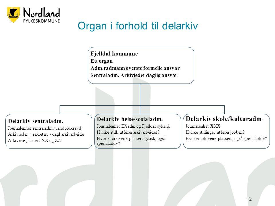12 Fjelldal kommune Ett organ Adm.rådmann øverste formelle ansvar Sentraladm.