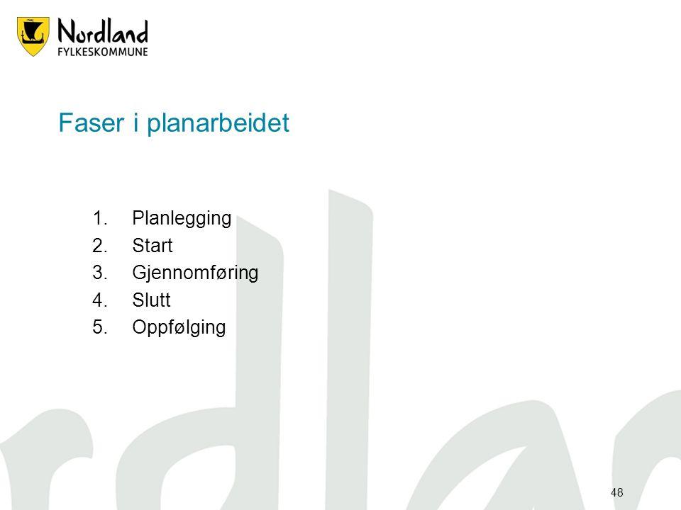 48 1.Planlegging 2.Start 3.Gjennomføring 4.Slutt 5.Oppfølging Faser i planarbeidet