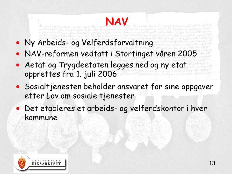13 NAV  Ny Arbeids- og Velferdsforvaltning  NAV-reformen vedtatt i Stortinget våren 2005  Aetat og Trygdeetaten legges ned og ny etat opprettes fra 1.