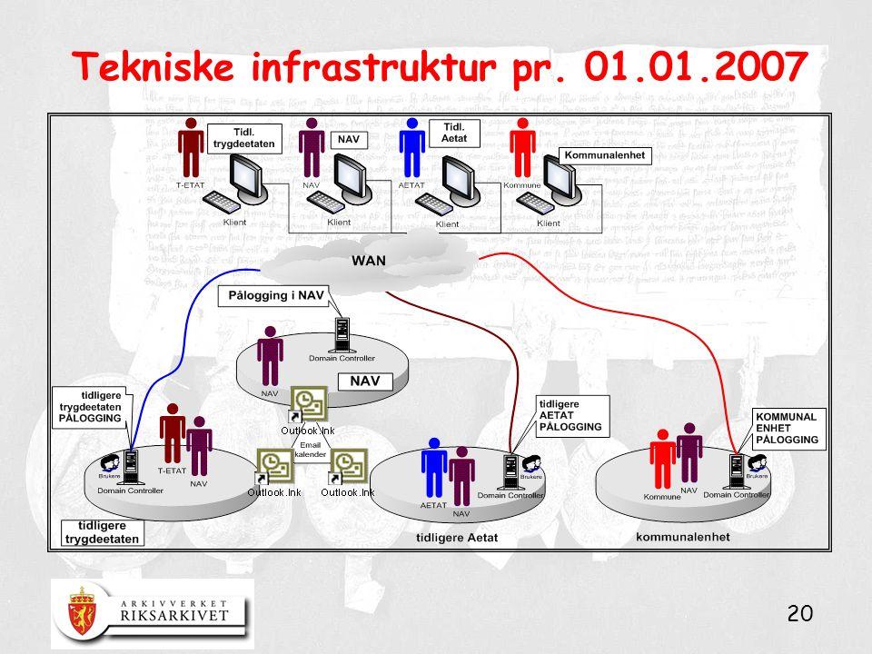 20 Tekniske infrastruktur pr. 01.01.2007