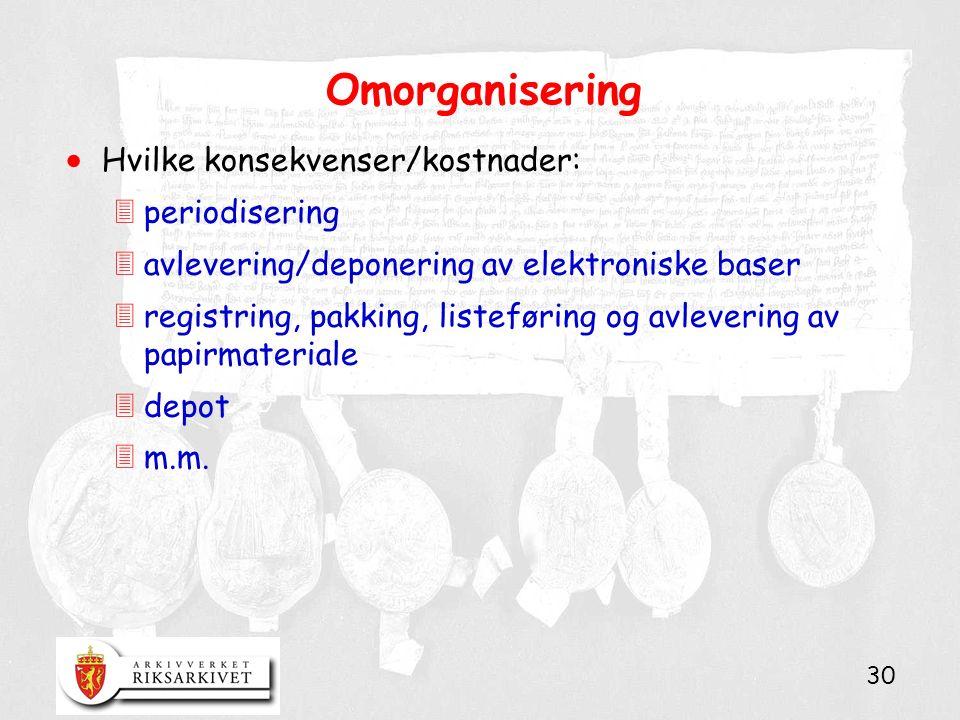 30 Omorganisering  Hvilke konsekvenser/kostnader: 3periodisering 3avlevering/deponering av elektroniske baser 3registring, pakking, listeføring og avlevering av papirmateriale 3depot 3m.m.