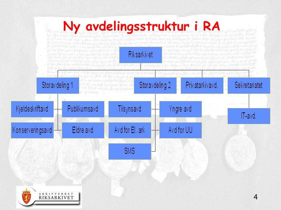 4 Ny avdelingsstruktur i RA