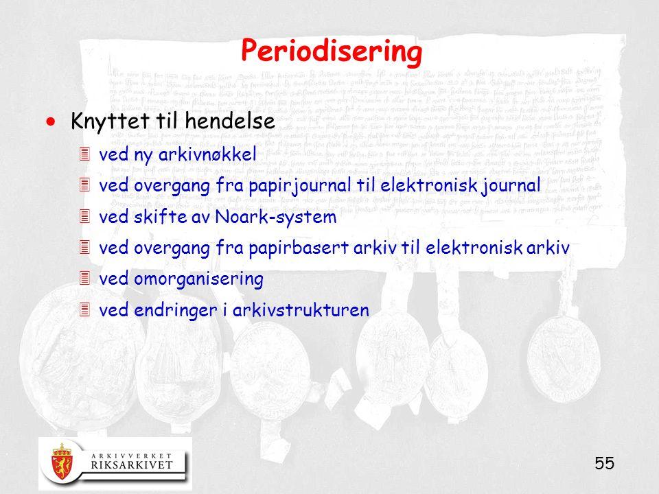 55 Periodisering  Knyttet til hendelse 3ved ny arkivnøkkel 3ved overgang fra papirjournal til elektronisk journal 3ved skifte av Noark-system 3ved overgang fra papirbasert arkiv til elektronisk arkiv 3ved omorganisering 3ved endringer i arkivstrukturen