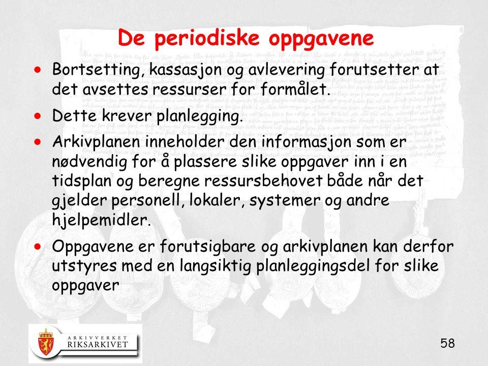 58 De periodiske oppgavene  Bortsetting, kassasjon og avlevering forutsetter at det avsettes ressurser for formålet.