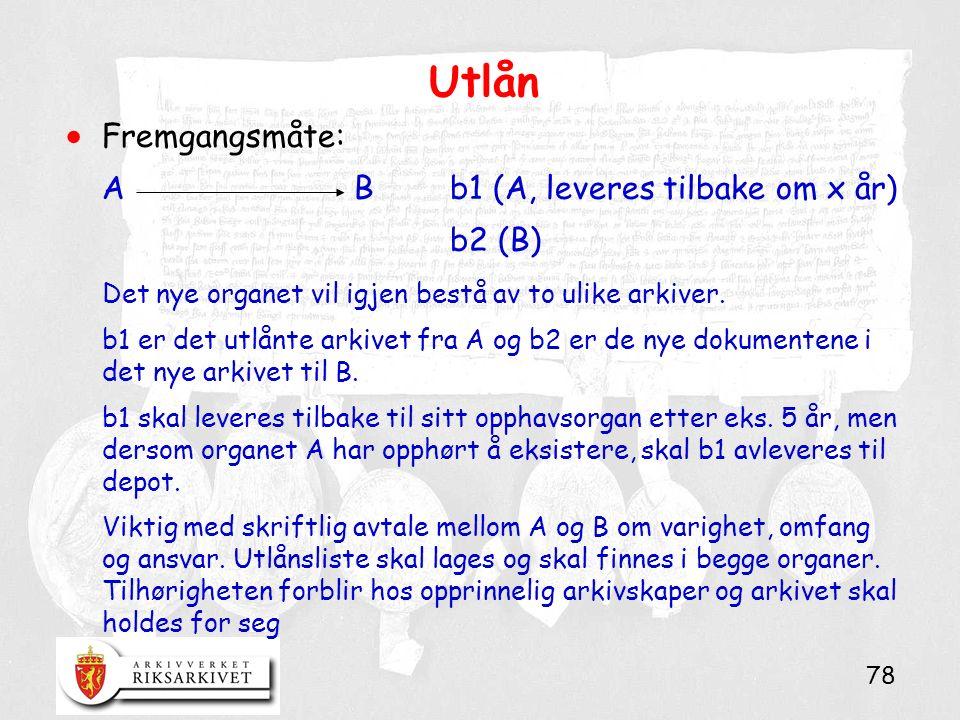 78 Utlån  Fremgangsmåte: ABb1 (A, leveres tilbake om x år) b2 (B) Det nye organet vil igjen bestå av to ulike arkiver. b1 er det utlånte arkivet fra