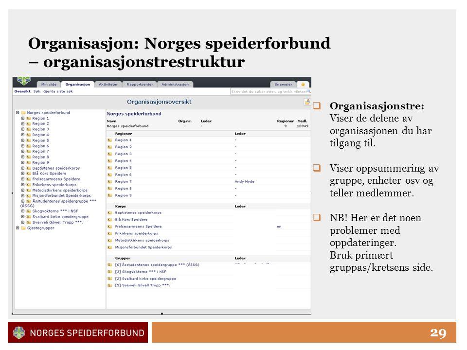 Click to edit Master title style 29 Organisasjon: Norges speiderforbund – organisasjonstrestruktur  Organisasjonstre: Viser de delene av organisasjonen du har tilgang til.