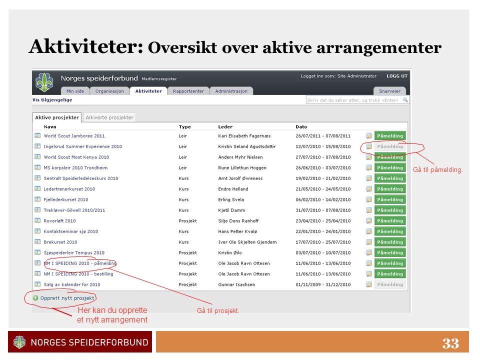 Click to edit Master title style 33 Aktiviteter: Oversikt over aktive arrangementer Her kan du opprette et nytt arrangement Gå til påmelding.