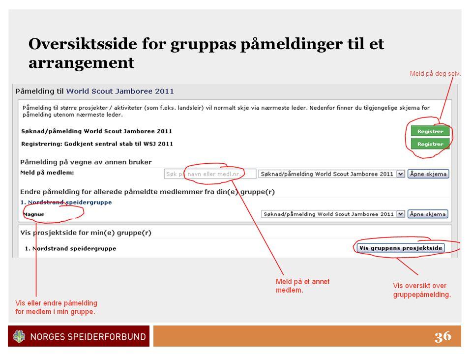 Click to edit Master title style 36 Oversiktsside for gruppas påmeldinger til et arrangement Meld på deg selv.