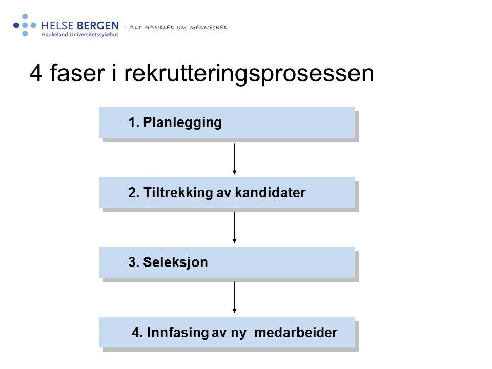 Hvordan fylle ut felt: OBS Dette er standard screening som skal velges for alle annonser NB.