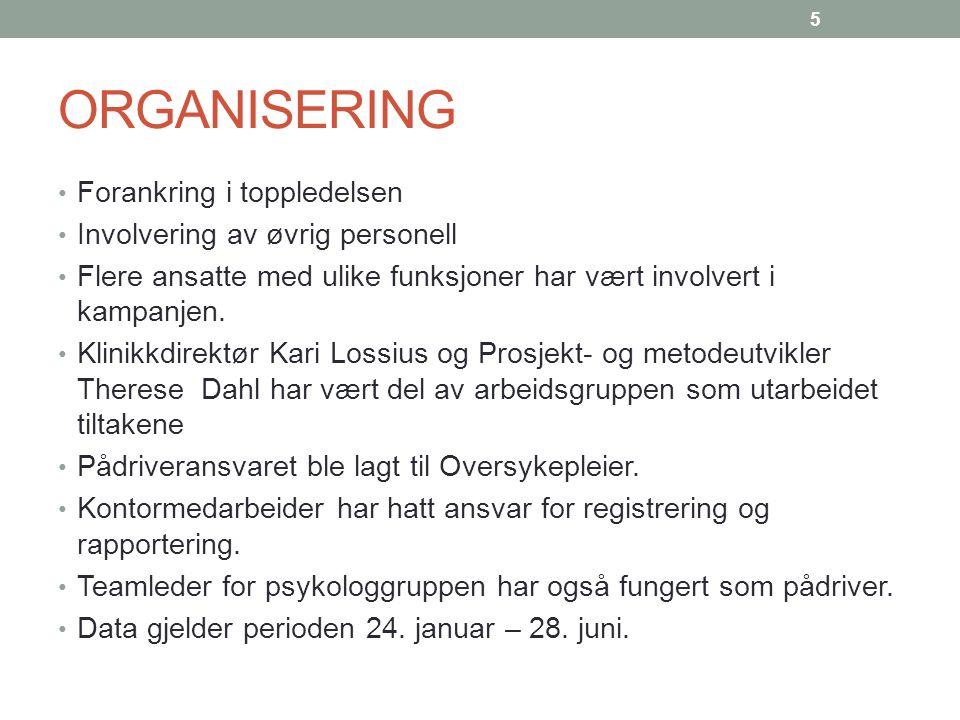 Organisering Ukentlige teammøter.Fokus på status, prosedyre, og pasienter i målgruppen.