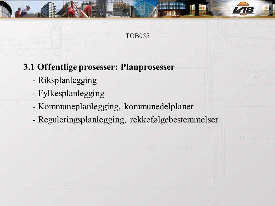 TOB055 3.1 Offentlige prosesser: Planprosesser - Riksplanlegging - Fylkesplanlegging - Kommuneplanlegging, kommunedelplaner - Reguleringsplanlegging, rekkefølgebestemmelser
