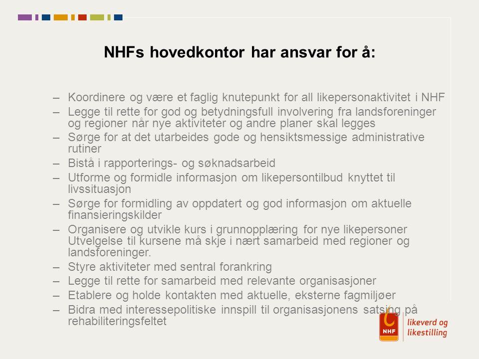 NHFs regioner har ansvar for å:  Planlegge og gjennomføre rekrutteringsaktiviteter  Registrere og ajourføre opplysninger om likepersoner og aktiviteter i egen region  Bidra til å informere om likepersonarbeidet  Bidra til å følge opp likepersonene  Bidra i aktuelle samarbeidstilbud