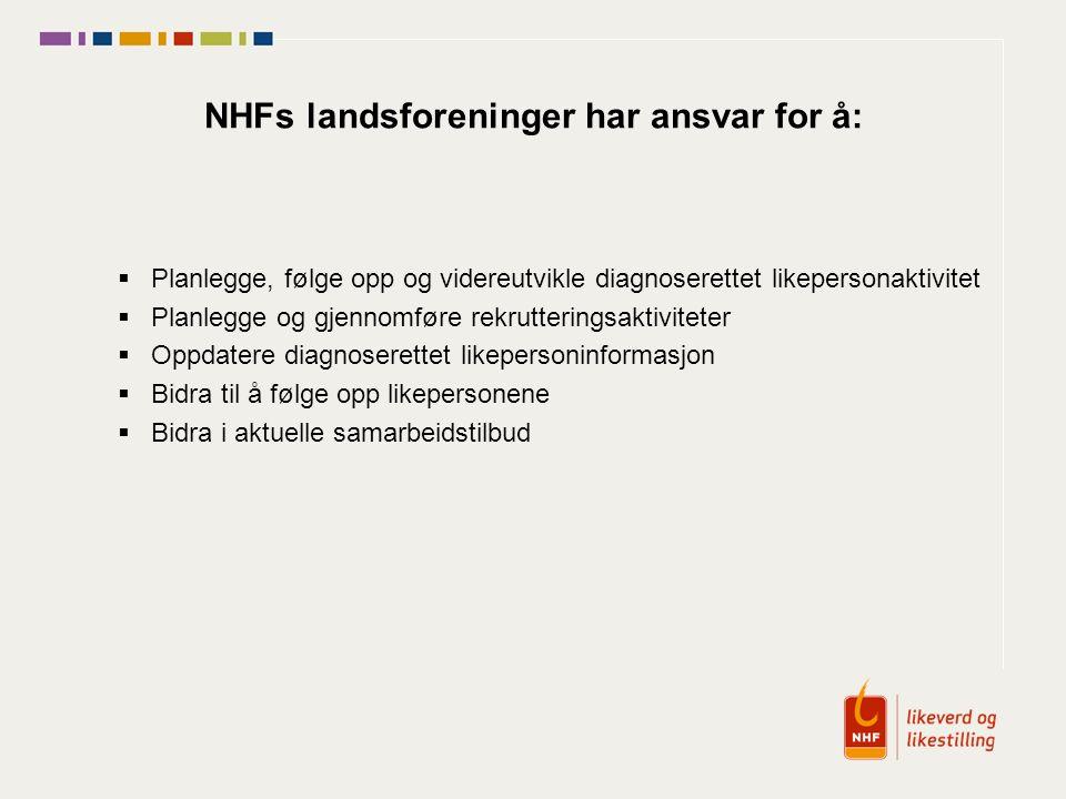 NHFs landsforeninger har ansvar for å:  Planlegge, følge opp og videreutvikle diagnoserettet likepersonaktivitet  Planlegge og gjennomføre rekrutter