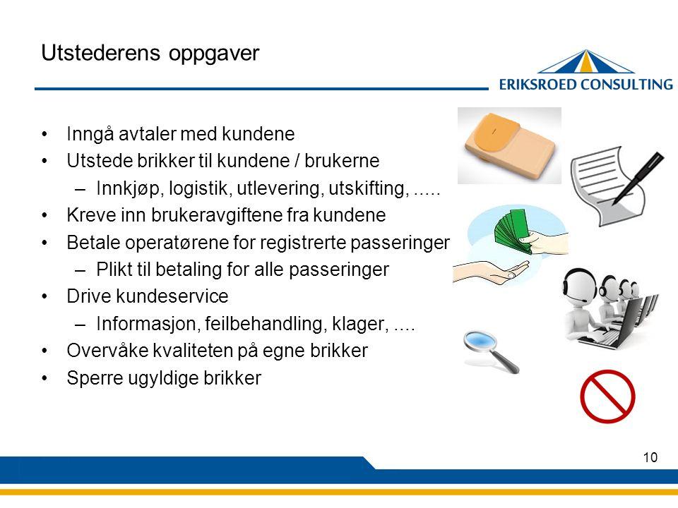 10 Utstederens oppgaver Inngå avtaler med kundene Utstede brikker til kundene / brukerne –Innkjøp, logistik, utlevering, utskifting,.....