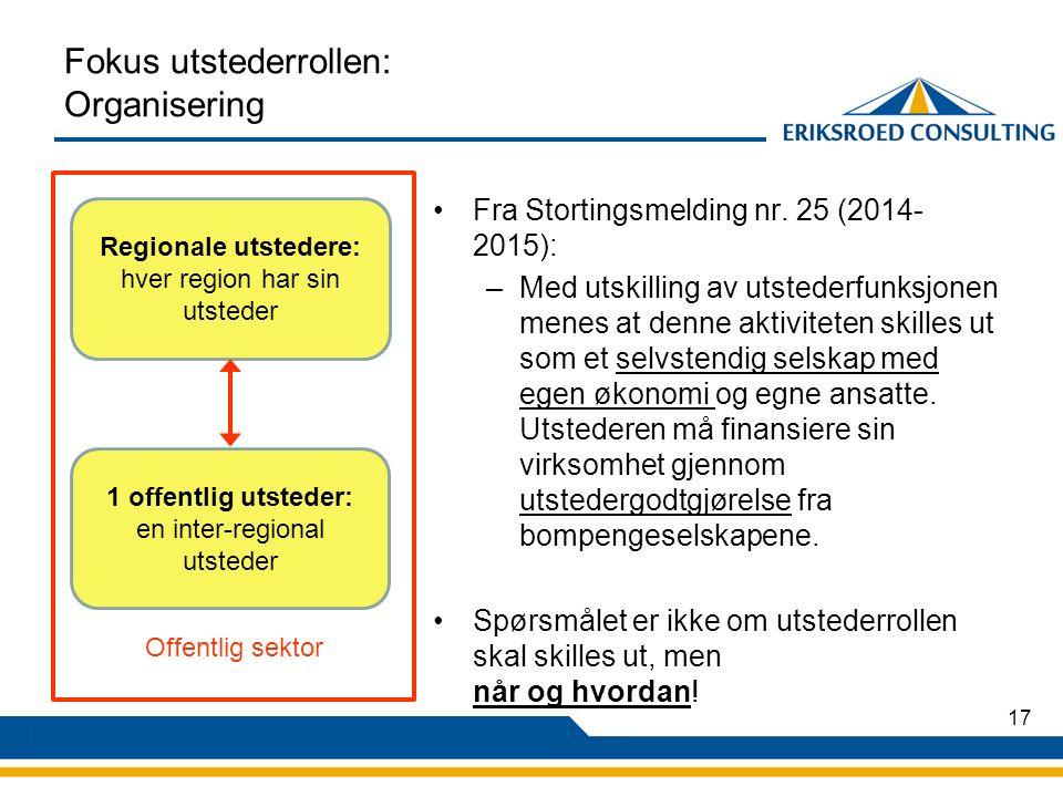 17 Fokus utstederrollen: Organisering Fra Stortingsmelding nr.