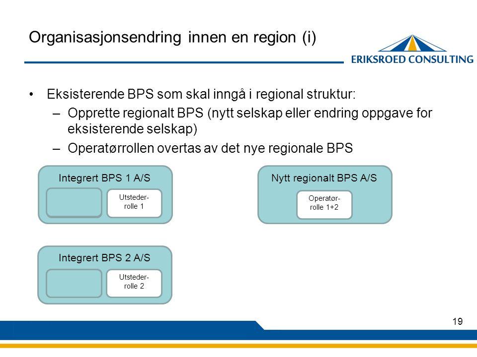 19 Organisasjonsendring innen en region (i) Eksisterende BPS som skal inngå i regional struktur: –Opprette regionalt BPS (nytt selskap eller endring oppgave for eksisterende selskap) –Operatørrollen overtas av det nye regionale BPS Integrert BPS 1 A/S Operatør- rolle 1 Utsteder- rolle 1 Integrert BPS 2 A/S Operatør- rolle 2 Utsteder- rolle 2 Nytt regionalt BPS A/S Operatør- rolle 1+2