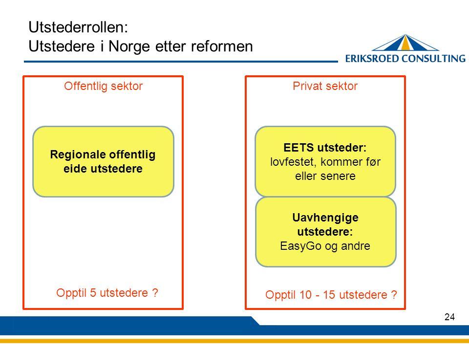 24 Utstederrollen: Utstedere i Norge etter reformen Regionale offentlig eide utstedere EETS utsteder: lovfestet, kommer før eller senere Uavhengige utstedere: EasyGo og andre Offentlig sektorPrivat sektor Opptil 5 utstedere .