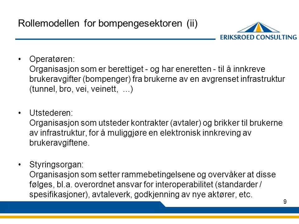 9 Rollemodellen for bompengesektoren (ii) Operatøren: Organisasjon som er berettiget - og har eneretten - til å innkreve brukeravgifter (bompenger) fra brukerne av en avgrenset infrastruktur (tunnel, bro, vei, veinett,...) Utstederen: Organisasjon som utsteder kontrakter (avtaler) og brikker til brukerne av infrastruktur, for å muliggjøre en elektronisk innkreving av brukeravgiftene.