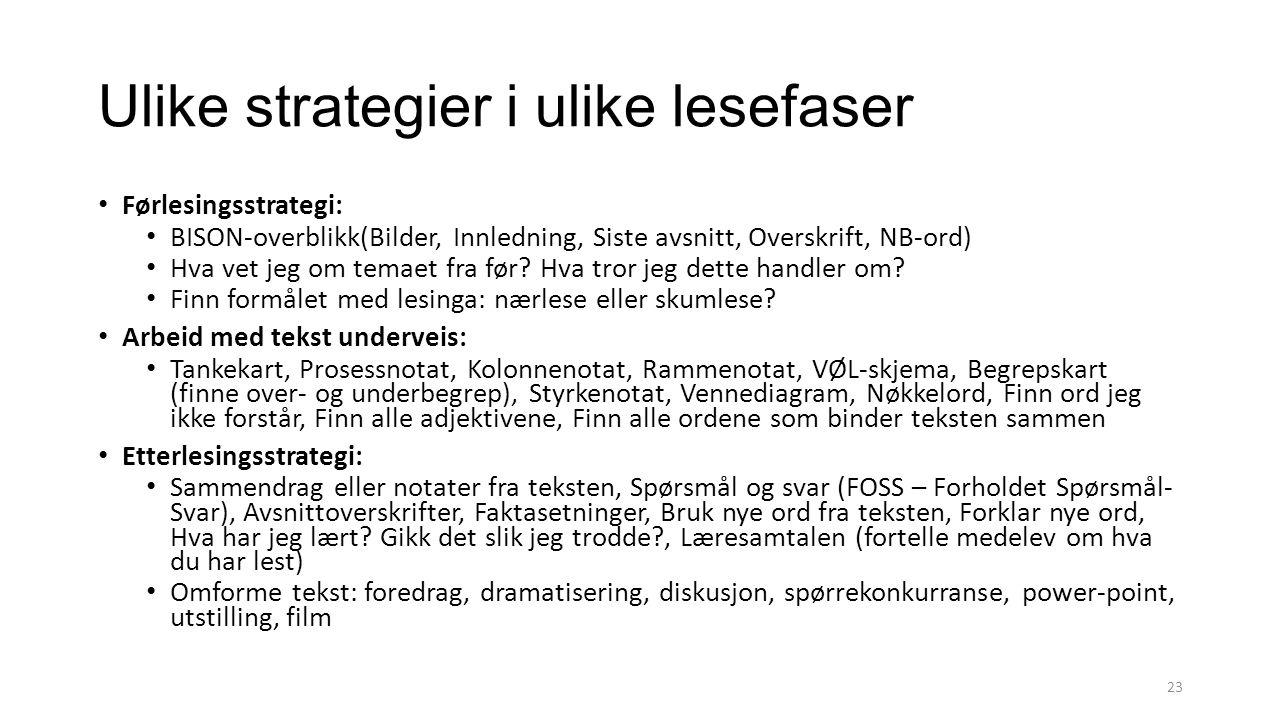 Ulike strategier i ulike lesefaser Førlesingsstrategi: BISON-overblikk(Bilder, Innledning, Siste avsnitt, Overskrift, NB-ord) Hva vet jeg om temaet fra før.