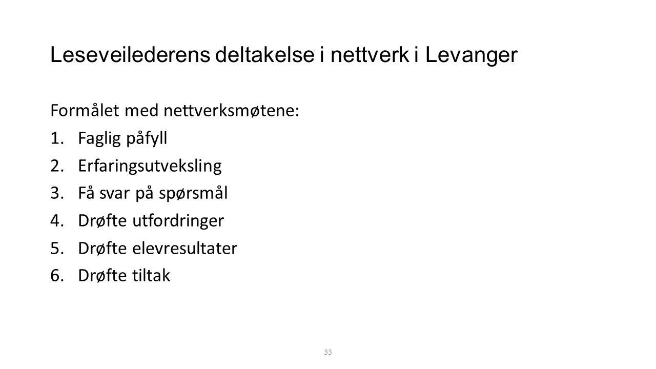 Leseveilederens deltakelse i nettverk i Levanger Formålet med nettverksmøtene: 1.Faglig påfyll 2.Erfaringsutveksling 3.Få svar på spørsmål 4.Drøfte utfordringer 5.Drøfte elevresultater 6.Drøfte tiltak 33