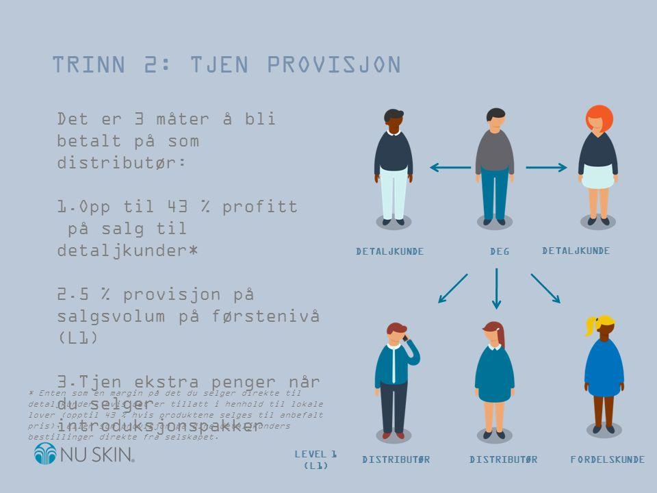 DETALJKUNDEDEG DETALJKUNDE DISTRIBUTØR FORDELSKUNDE LEVEL 1 (L1) Det er 3 måter å bli betalt på som distributør: 1.