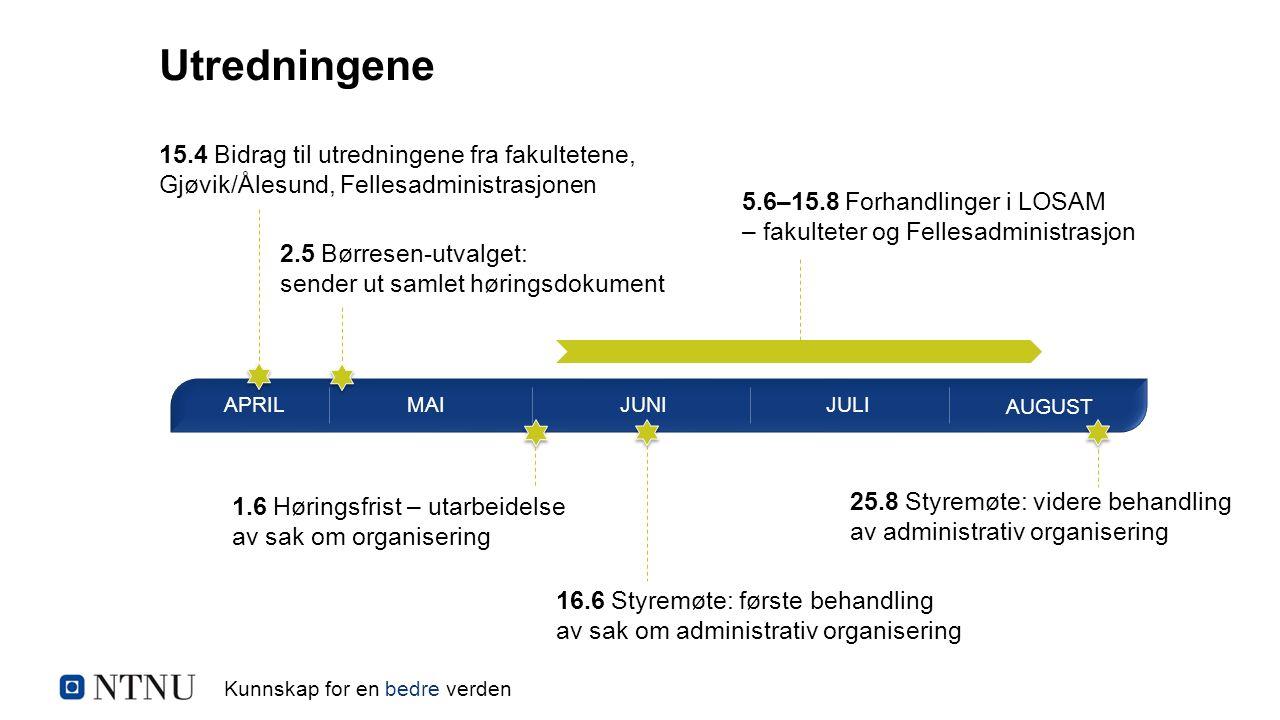 Kunnskap for en bedre verden APRILMAIJUNIJULI AUGUST 15.4 Bidrag til utredningene fra fakultetene, Gjøvik/Ålesund, Fellesadministrasjonen Utredningene 2.5 Børresen-utvalget: sender ut samlet høringsdokument 1.6 Høringsfrist – utarbeidelse av sak om organisering 16.6 Styremøte: første behandling av sak om administrativ organisering 5.6–15.8 Forhandlinger i LOSAM – fakulteter og Fellesadministrasjon 25.8 Styremøte: videre behandling av administrativ organisering