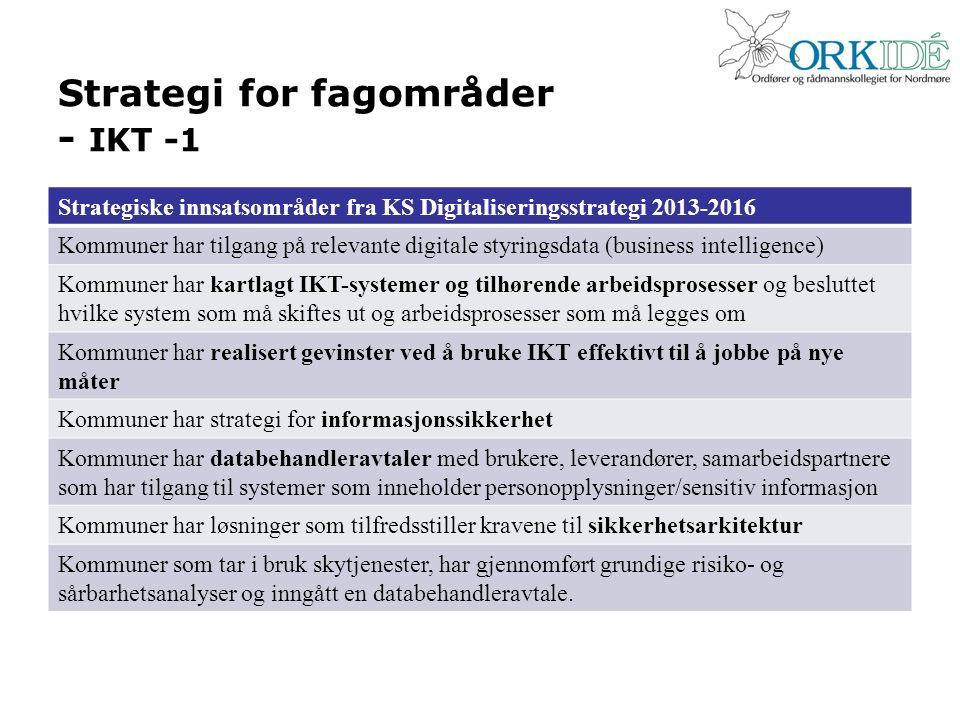 Strategiske innsatsområder fra KS Digitaliseringsstrategi 2013-2016 Kommuner har tilgang på relevante digitale styringsdata (business intelligence) Ko