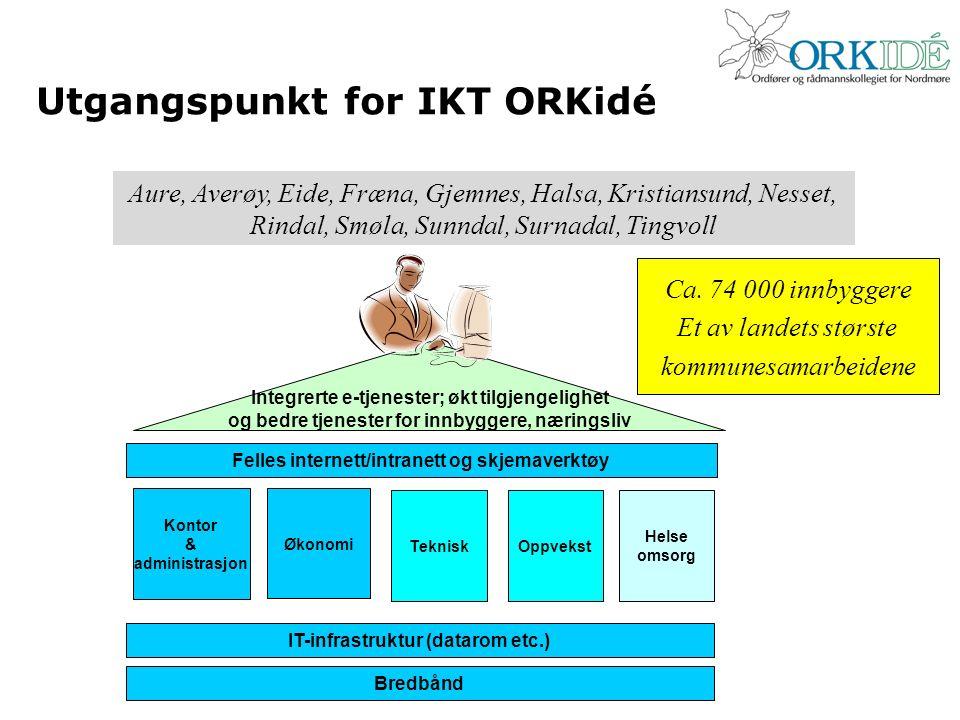 Utgangspunkt for IKT ORKidé Aure, Averøy, Eide, Fræna, Gjemnes, Halsa, Kristiansund, Nesset, Rindal, Smøla, Sunndal, Surnadal, Tingvoll Bredbånd IT-in