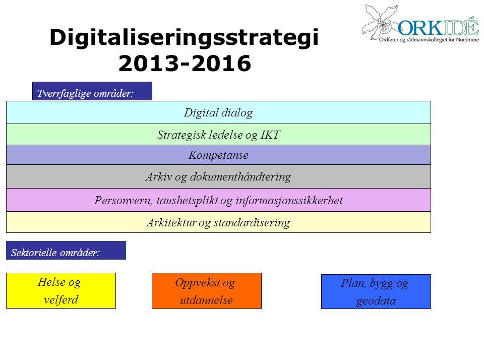 Digitaliseringsstrategi 2013-2016 Tverrfaglige områder: Digital dialog Strategisk ledelse og IKT Kompetanse Arkiv og dokumenthåndtering Personvern, taushetsplikt og informasjonssikkerhet Arkitektur og standardisering Helse og velferd Oppvekst og utdannelse Plan, bygg og geodata Sektorielle områder: