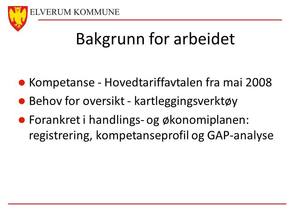 Bakgrunn for arbeidet Kompetanse - Hovedtariffavtalen fra mai 2008 Behov for oversikt - kartleggingsverktøy Forankret i handlings- og økonomiplanen: registrering, kompetanseprofil og GAP-analyse