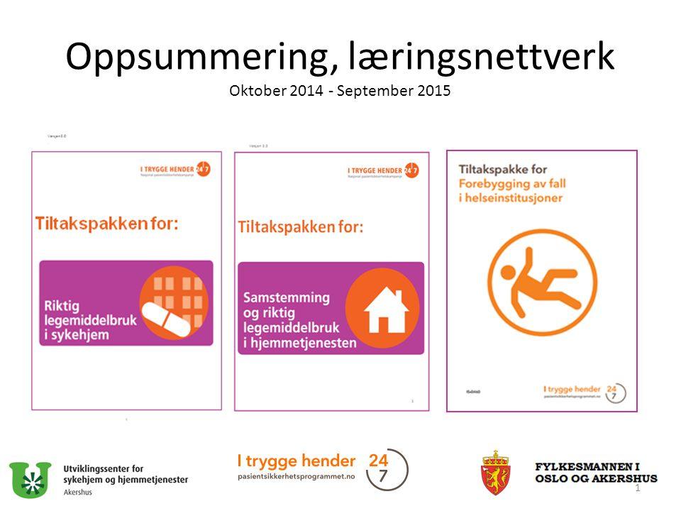 1 Oppsummering, læringsnettverk Oktober 2014 - September 2015