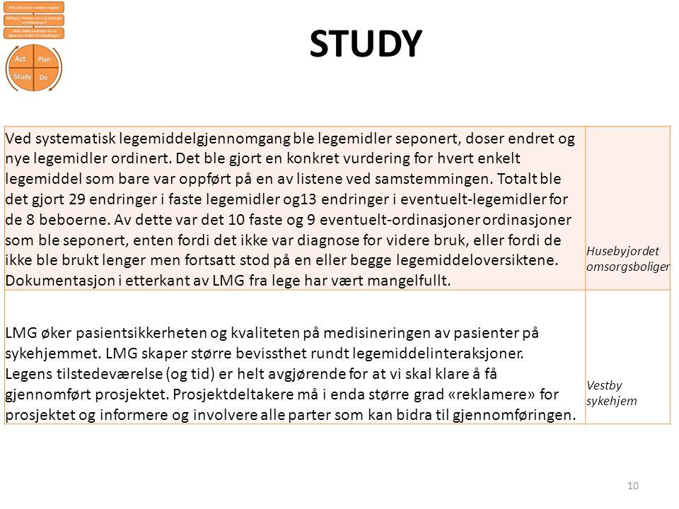 10 STUDY Ved systematisk legemiddelgjennomgang ble legemidler seponert, doser endret og nye legemidler ordinert.